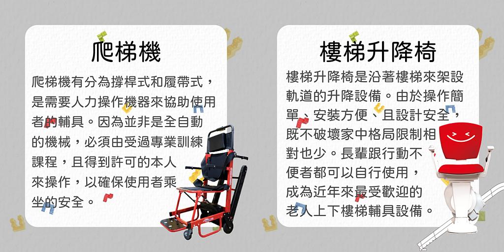 「爬梯機」、「樓梯升降椅」比較