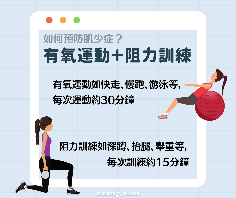 proimages/blog/blog016/泓電-有氧及耐力訓練改善肌少症.png